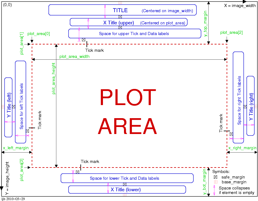 Servitor Ludi Plots About Plots Manual Guide